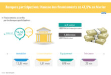 inf 030421 Banques participatives Mapbus1