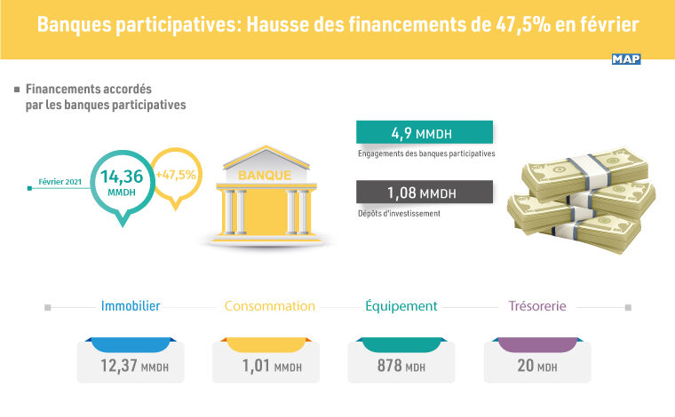 inf 030421 Banques participatives Mapbus1